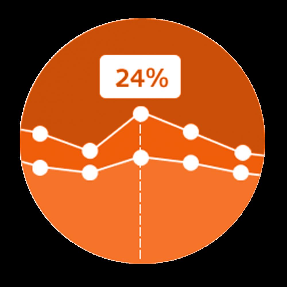 graph-orange-1